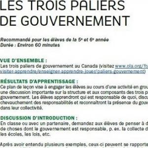 Les trois paliers de gouvernement image